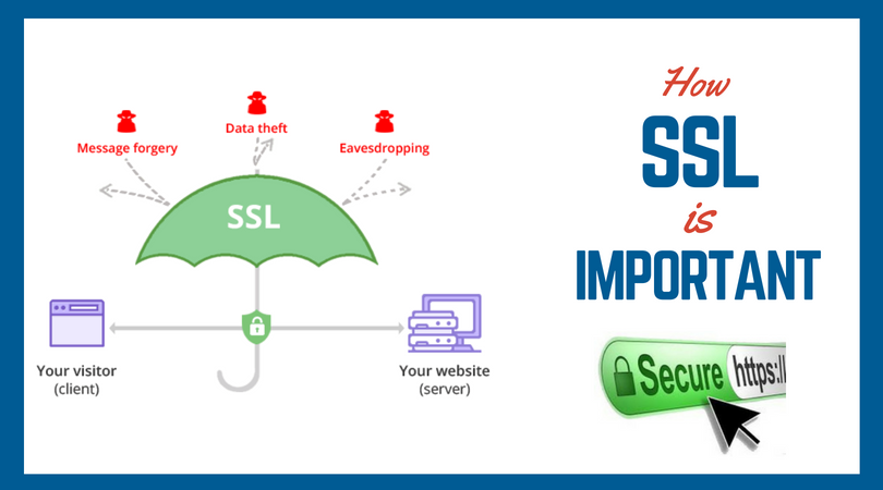 How To Get Cheap SSL