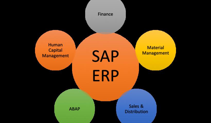 SAP BASIS Certificate